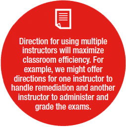 Direction for using multiple instructors will maximize classroom efficiency. For example, we might offer directions for one instructor to handle remediation and another instructor to administer and grade the exams
