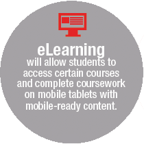 eLearning will allow students to access certain courses and compete coursework on mobile tablets with mobile-ready content